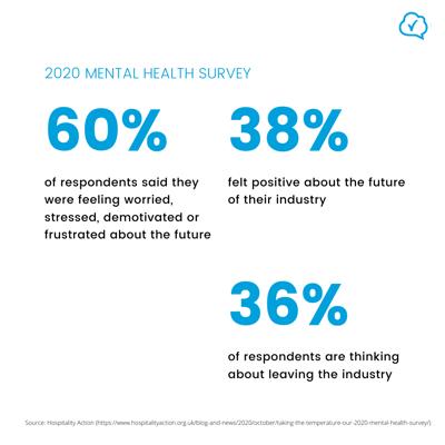 2020-metal-health-survey-guestrevu