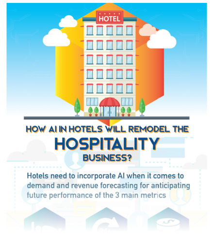 Artificial-Intelligence-in-Hotels-and-Hospitality-preview