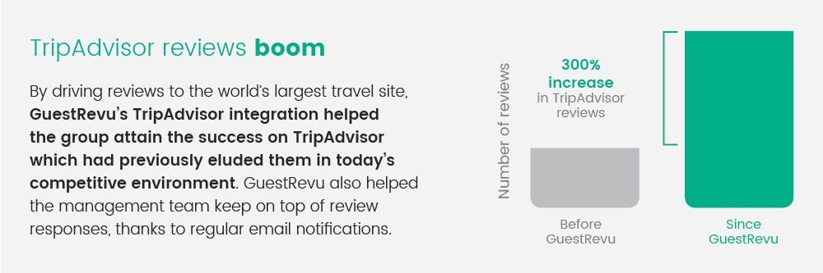 TripAdvisor-review-drive-Coaching-Inn-Group-GuestRevu.png