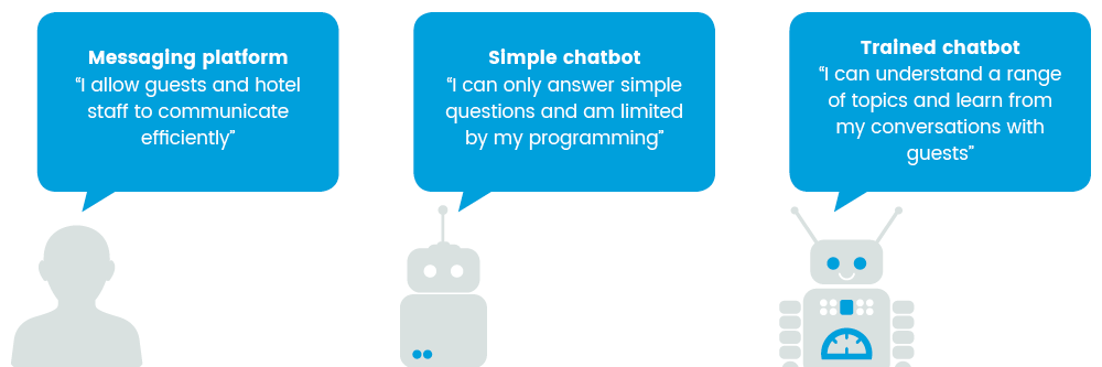 chatbot-technology-differences-hospitality.png