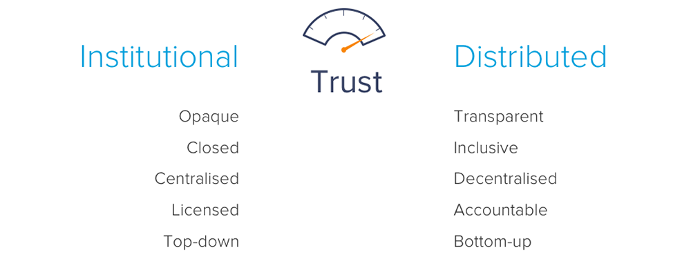 currency-of-trust-Guestline-Connect-GuestRevu