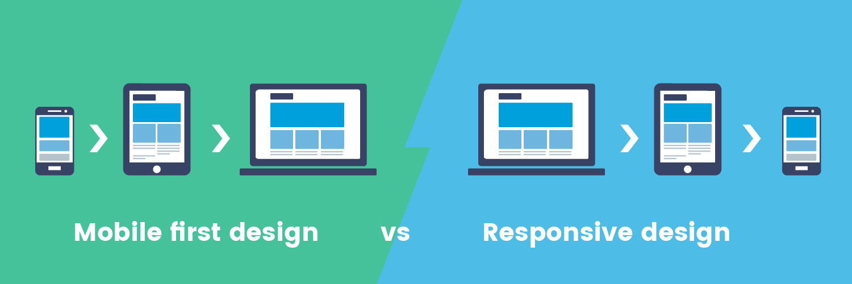 Mobile first design vs Responsive design