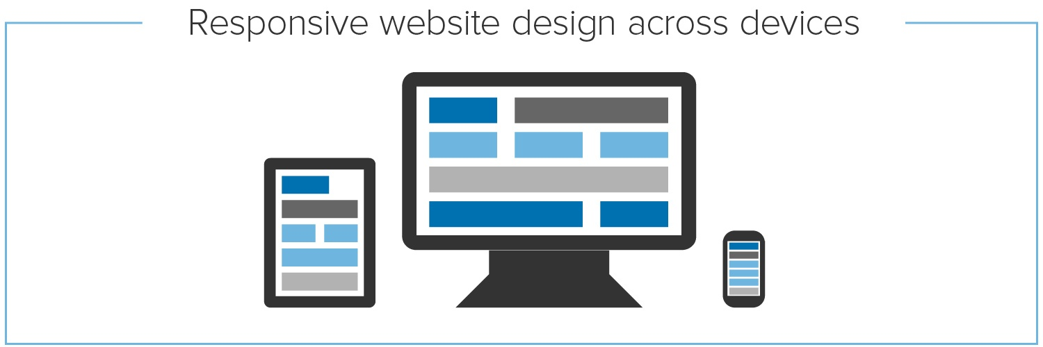 Responsive web design is essential in the hospitaly industry