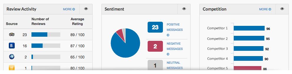 online_reputation_management_screenshot.png