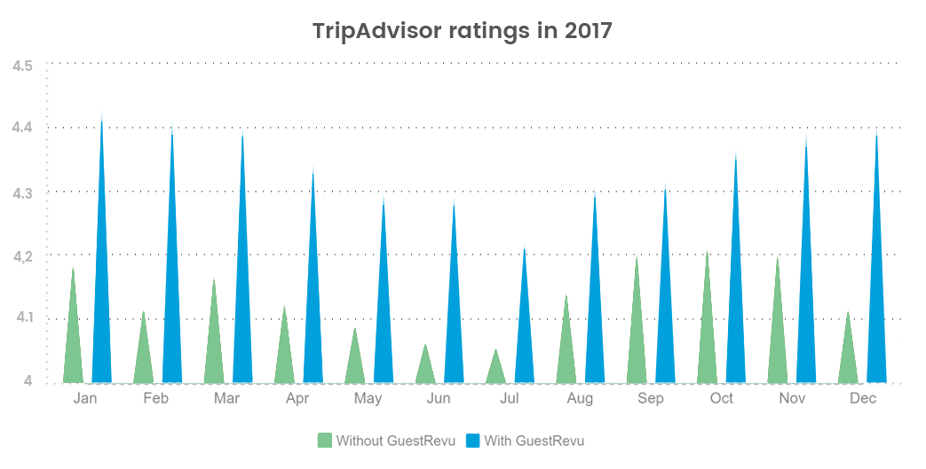 rating-increase.png