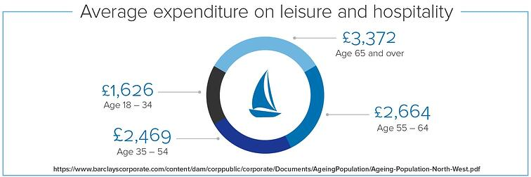 senior-travellers-expediture-landscape.jpg