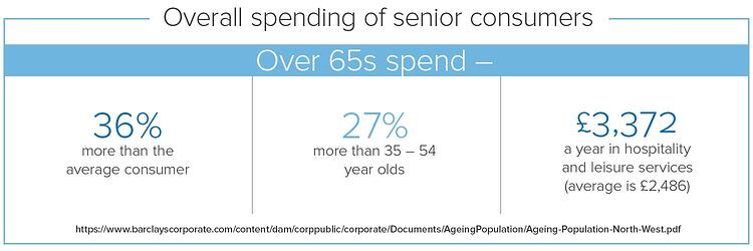senior-travellers-overall-spending.jpg