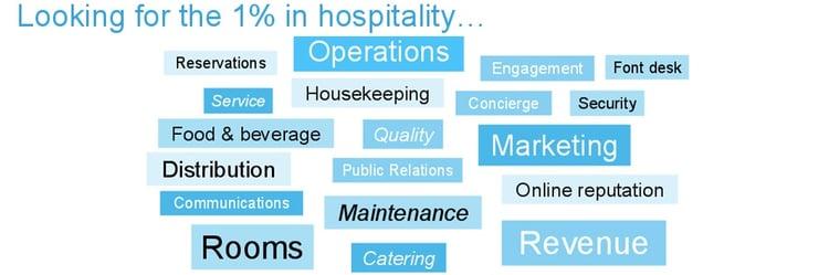the-one-percent-in-hospitality.jpg