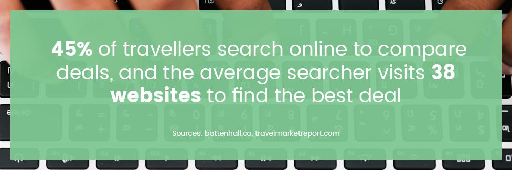 travellers-search-online-GuestRevu