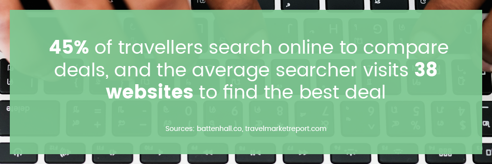 travellers-search-online-GuestRevu