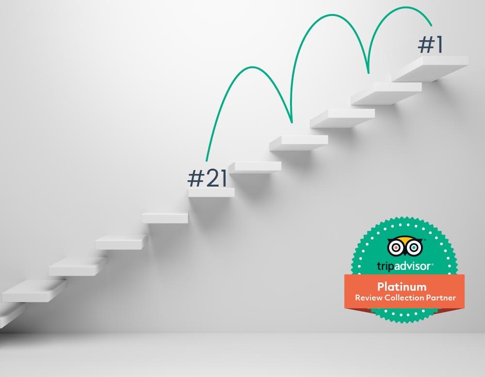 tripadvisor-ranking-calculate-improve-guestrevu