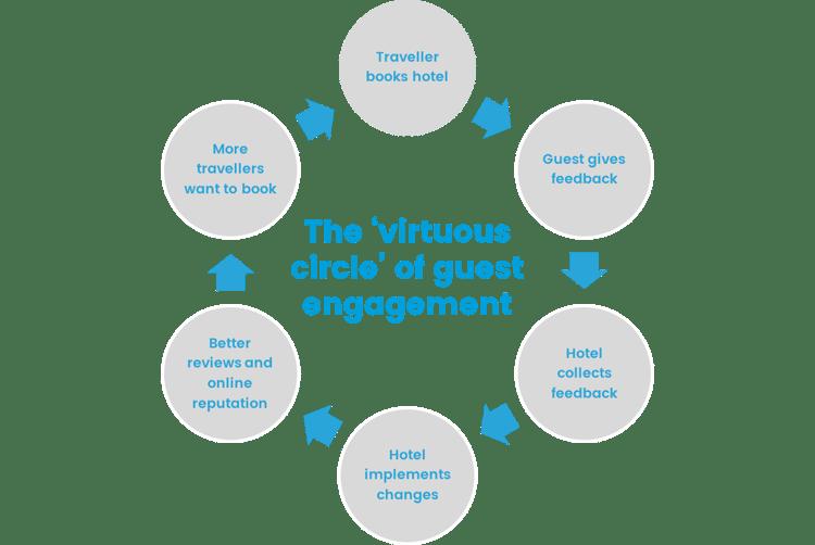 virtuous-circle.png