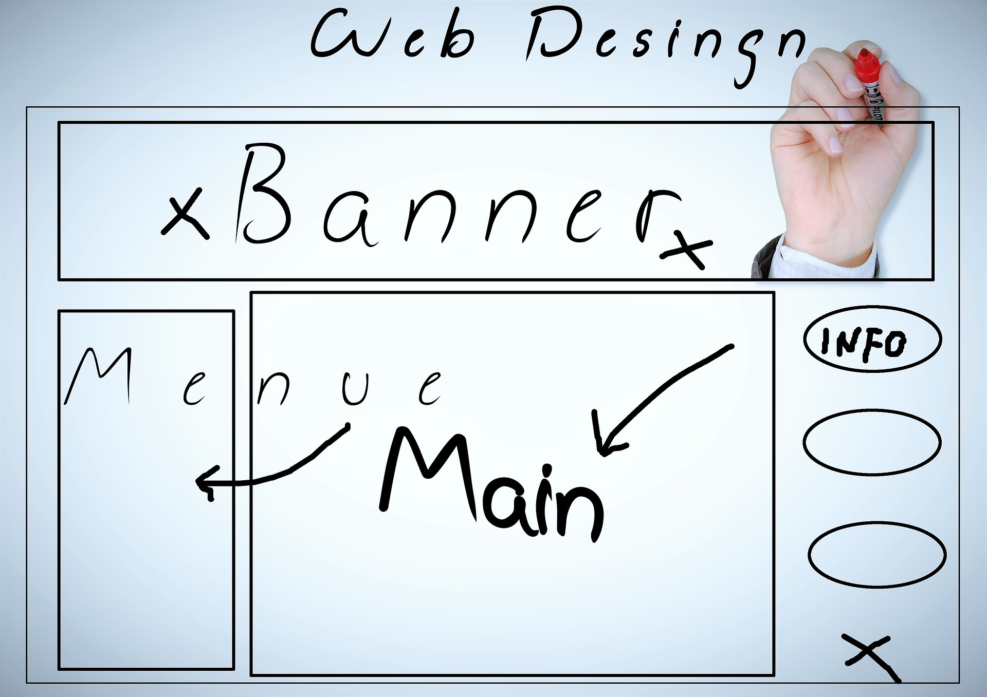 Get your website right to encourage direct bookings