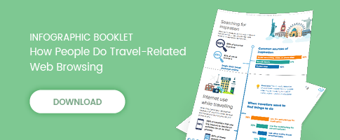 Free download: How people do travel-related web browsing