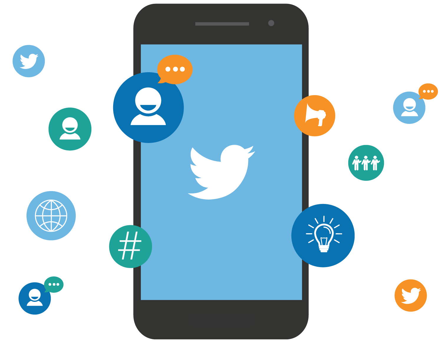 7 Top Twitter tips for hoteliers
